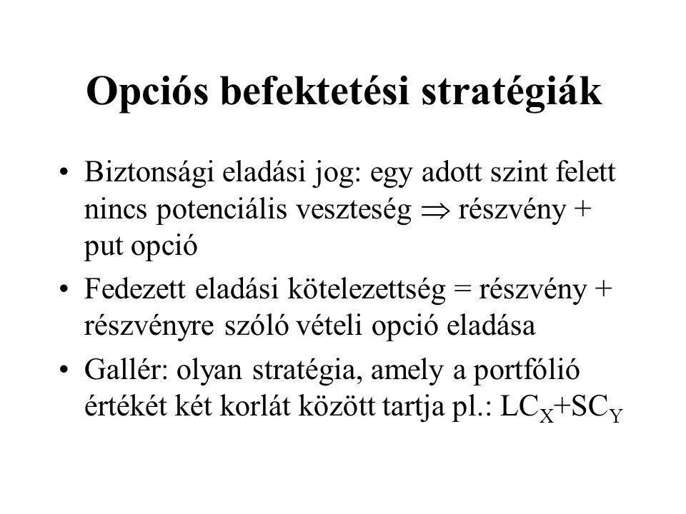 Opciós befektetési stratégiák