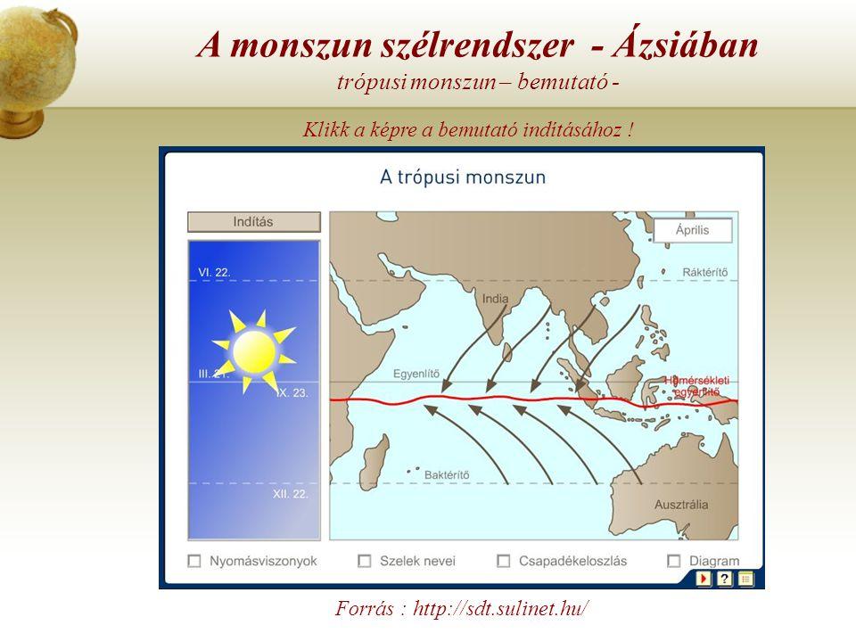A monszun szélrendszer - Ázsiában trópusi monszun – bemutató -