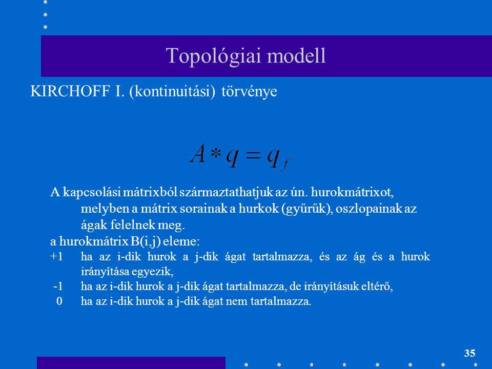 Topológiai modell KIRCHOFF I. (kontinuitási) törvénye