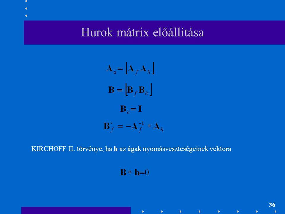 Hurok mátrix előállítása