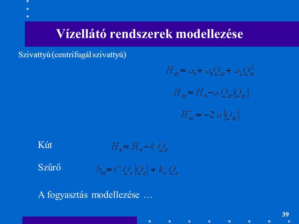 Vízellátó rendszerek modellezése