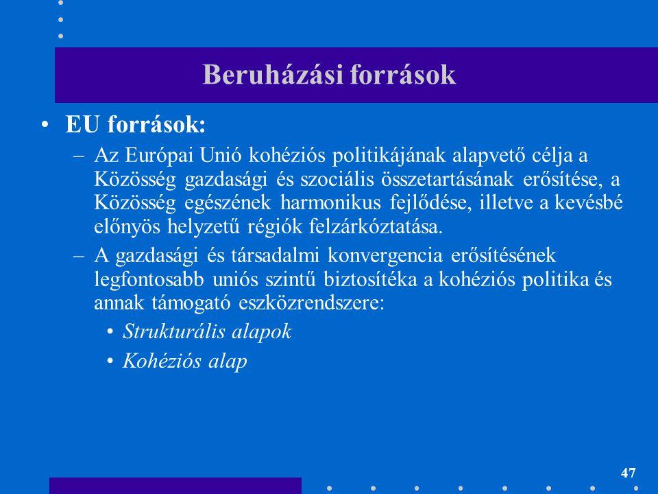 Beruházási források EU források: