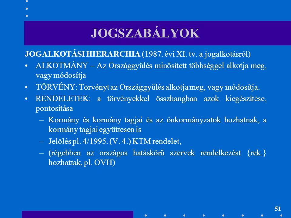 JOGSZABÁLYOK JOGALKOTÁSI HIERARCHIA (1987. évi XI. tv. a jogalkotásról)