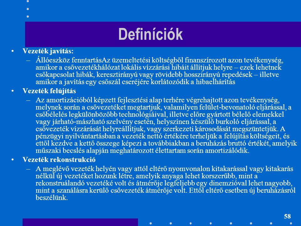 Definíciók Vezeték javítás: