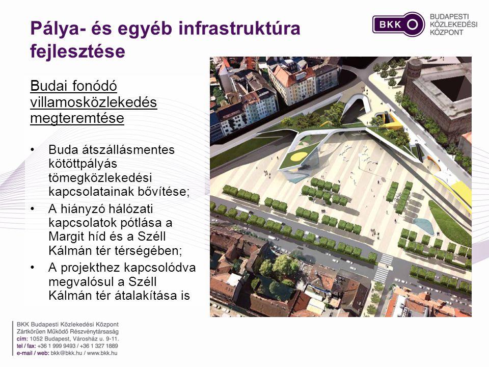 Pálya- és egyéb infrastruktúra fejlesztése