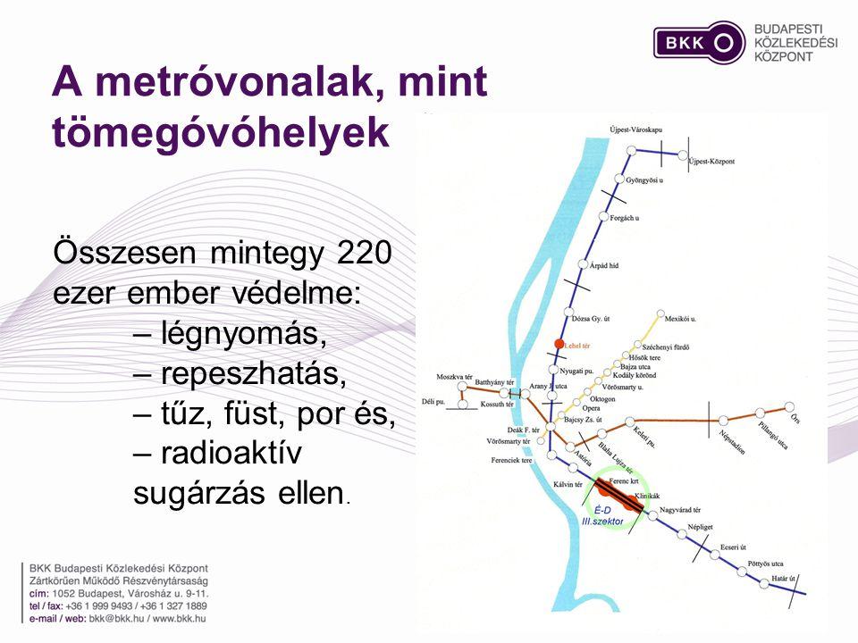 A metróvonalak, mint tömegóvóhelyek