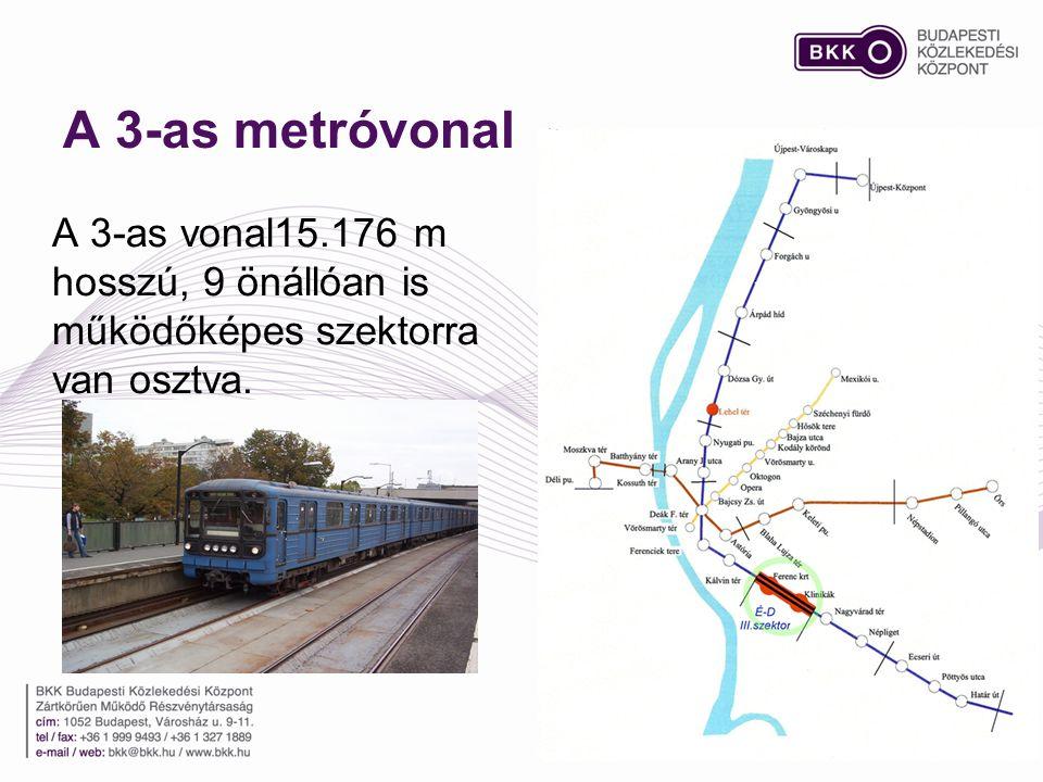 A 3-as metróvonal A 3-as vonal15.176 m hosszú, 9 önállóan is működőképes szektorra van osztva.