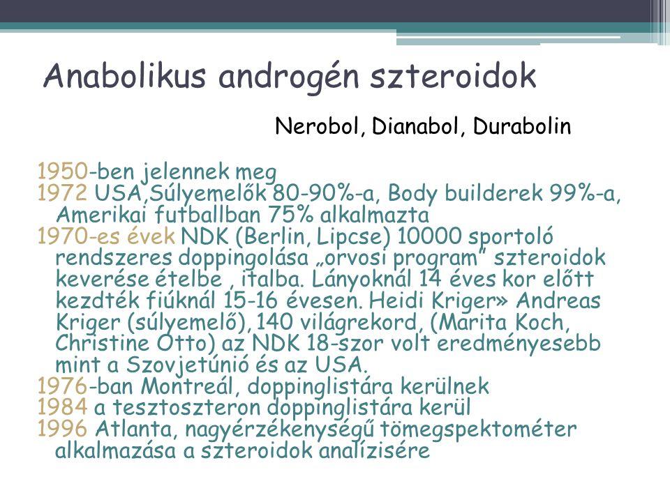 Anabolikus androgén szteroidok
