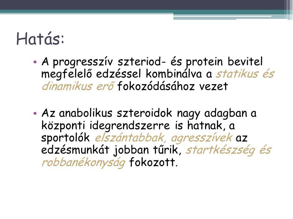 Hatás: A progresszív szteriod- és protein bevitel megfelelő edzéssel kombinálva a statikus és dinamikus erő fokozódásához vezet.