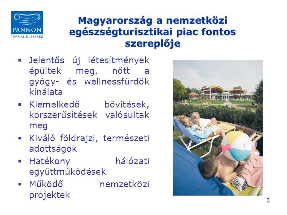 Magyarország a nemzetközi egészségturisztikai piac fontos szereplője