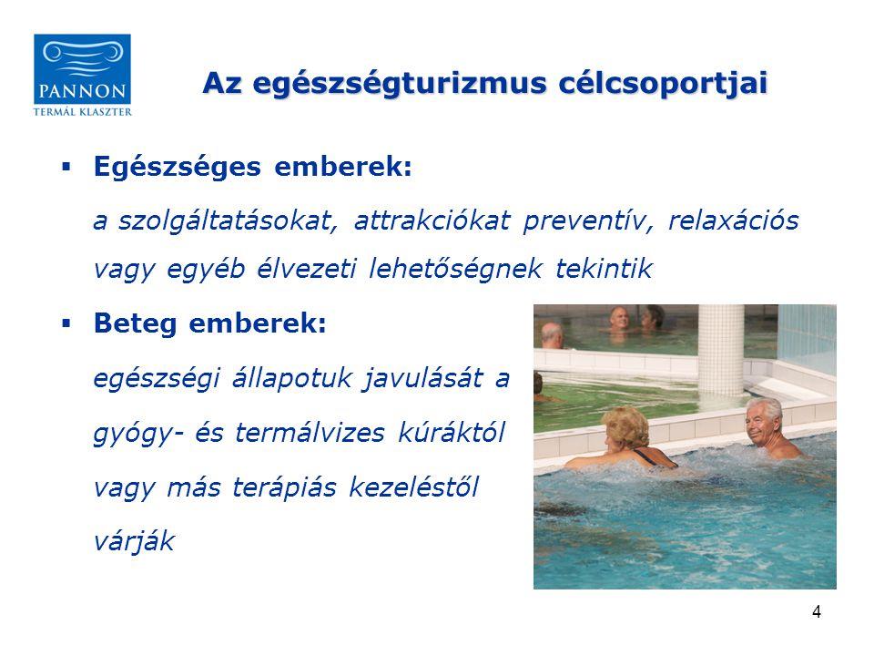Az egészségturizmus célcsoportjai