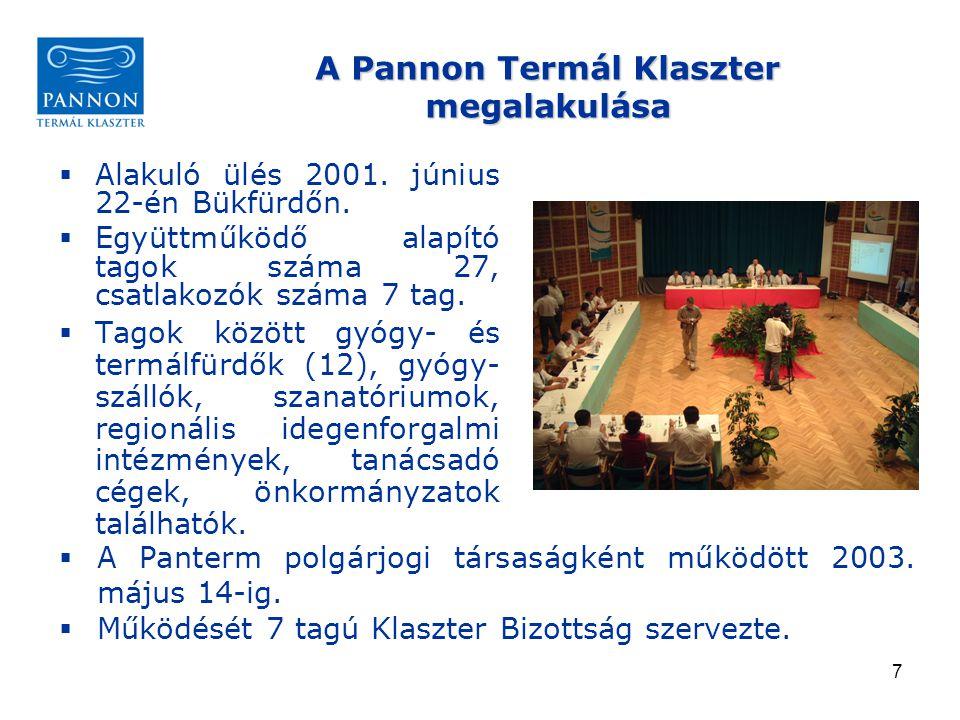 A Pannon Termál Klaszter megalakulása