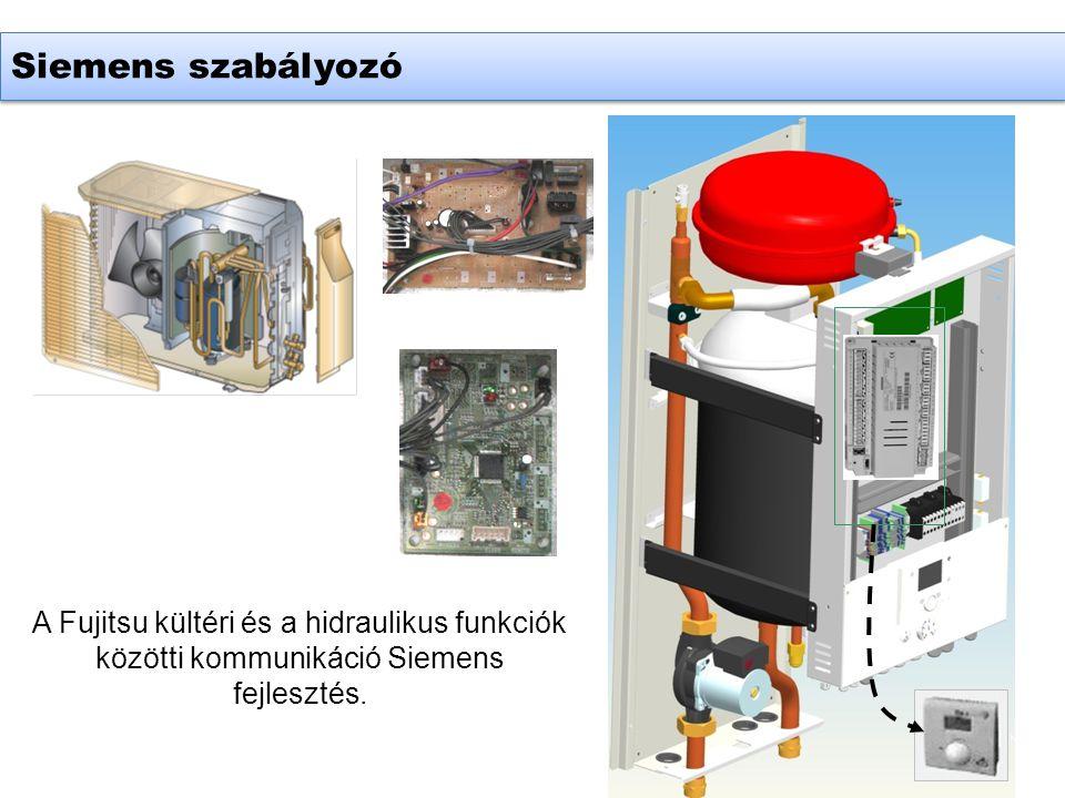 Siemens szabályozó + A Fujitsu kültéri és a hidraulikus funkciók közötti kommunikáció Siemens fejlesztés.