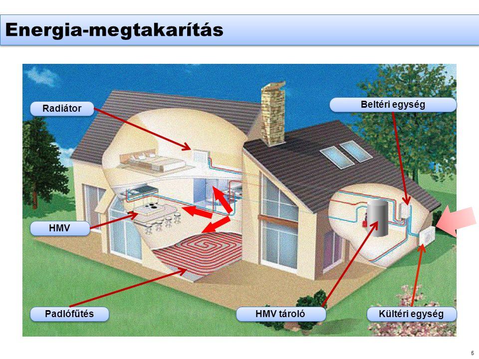 Energia-megtakarítás