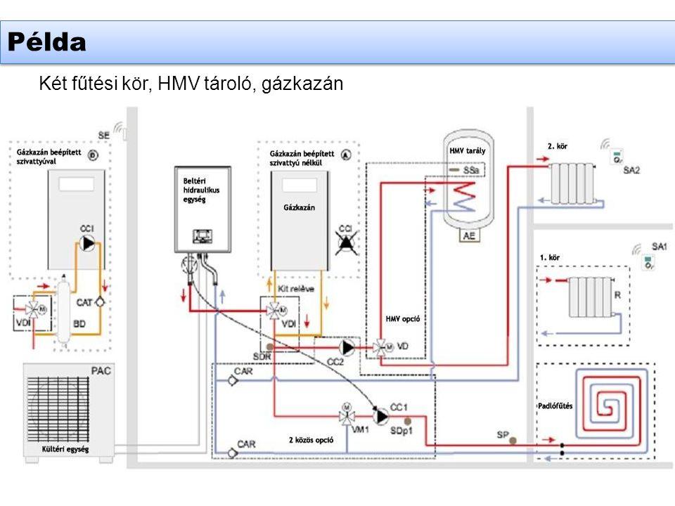 Példa Két fűtési kör, HMV tároló, gázkazán 9