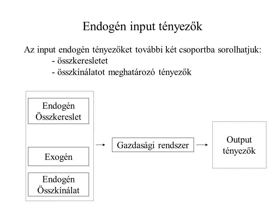 Endogén input tényezők