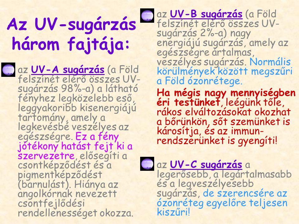 Az UV-sugárzás három fajtája:
