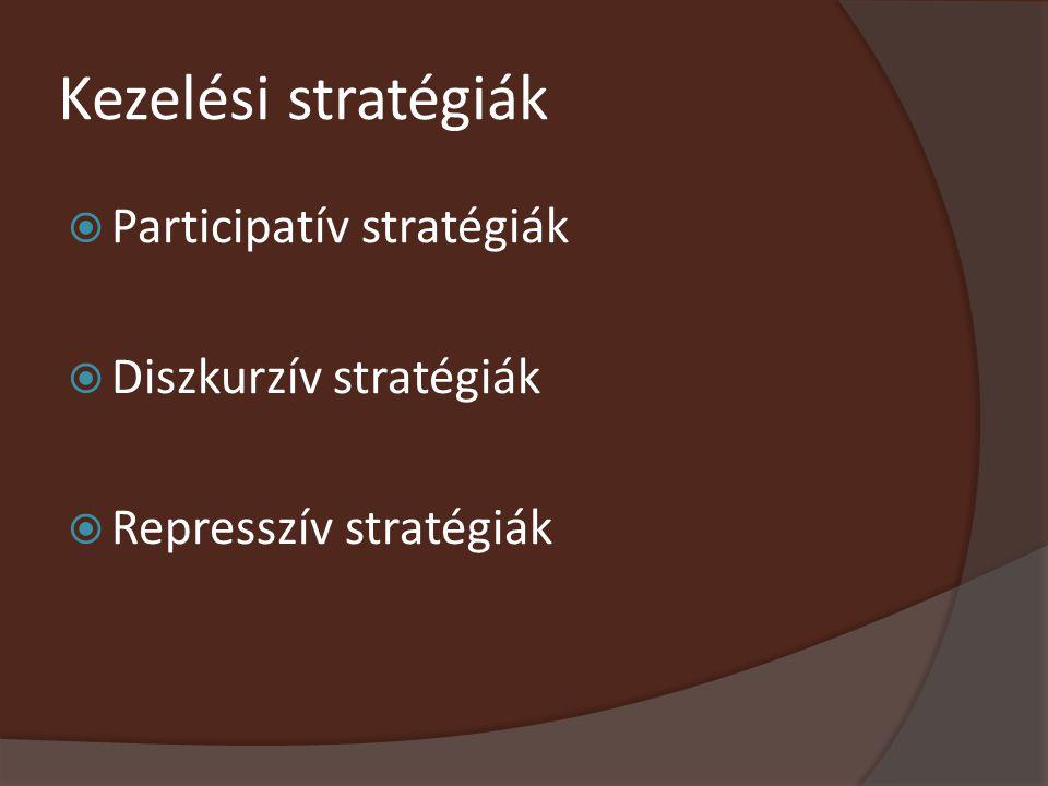 Kezelési stratégiák Participatív stratégiák Diszkurzív stratégiák