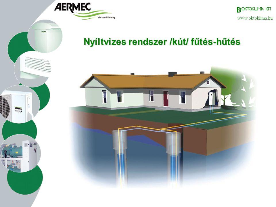 Nyíltvizes rendszer /kút/ fűtés-hűtés