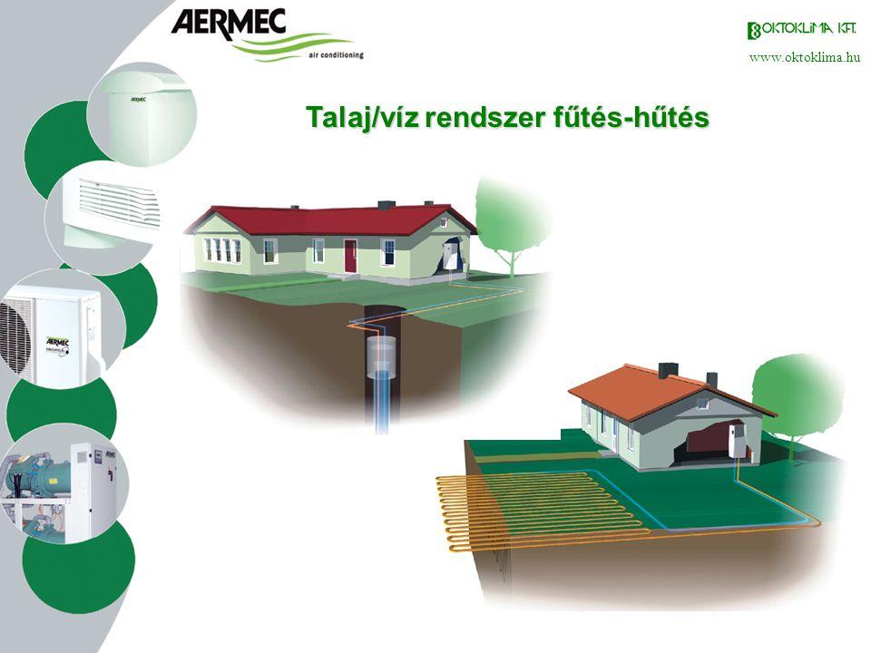 Talaj/víz rendszer fűtés-hűtés