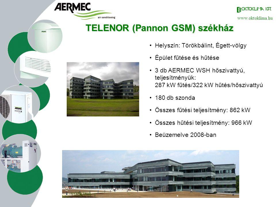 TELENOR (Pannon GSM) székház