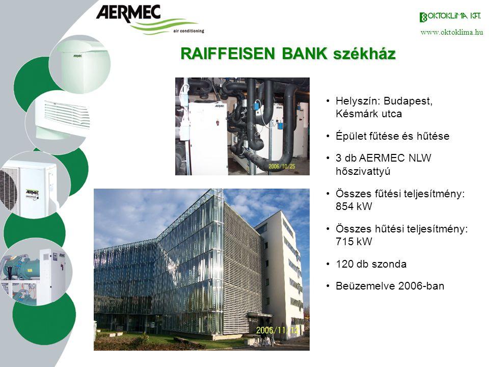 RAIFFEISEN BANK székház