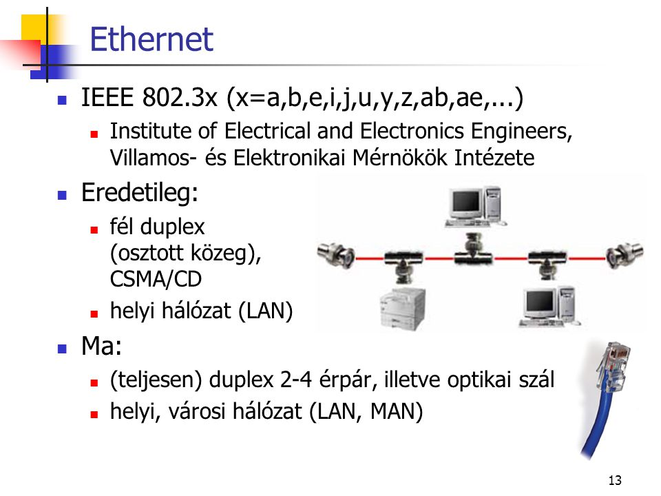 Ethernet IEEE 802.3x (x=a,b,e,i,j,u,y,z,ab,ae,...) Eredetileg: Ma: