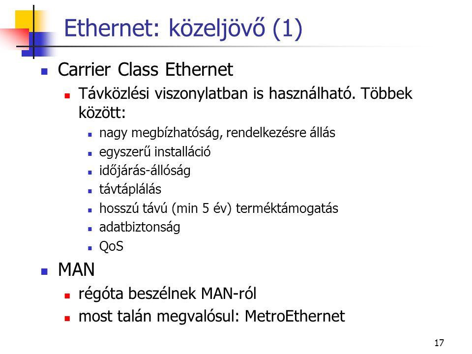 Ethernet: közeljövő (1)