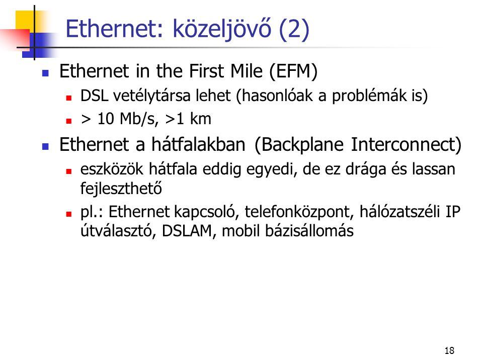Ethernet: közeljövő (2)