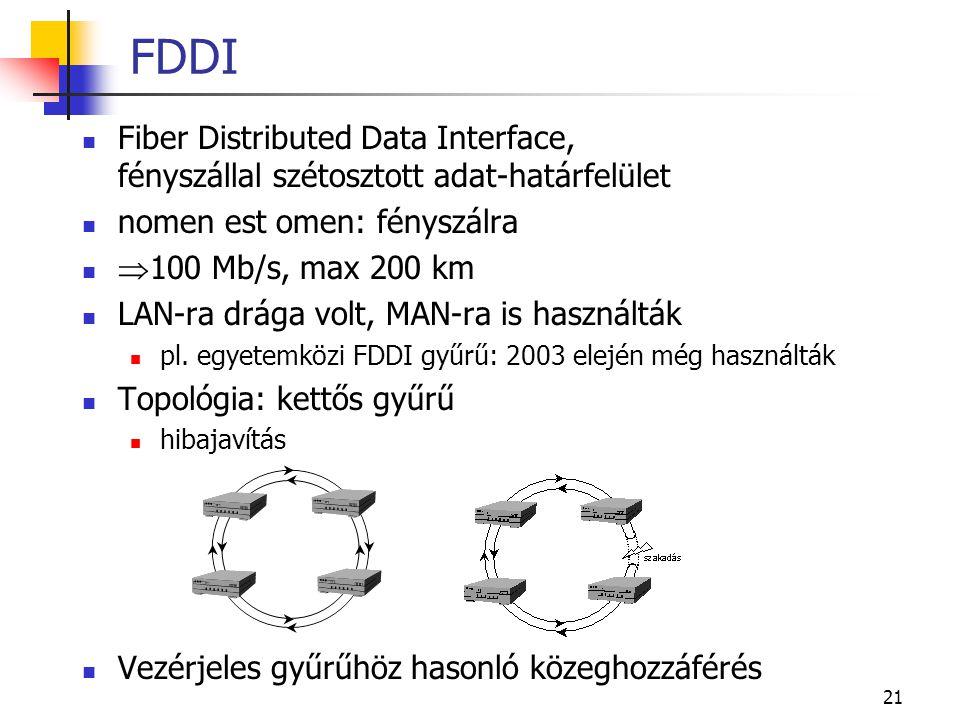 FDDI Fiber Distributed Data Interface, fényszállal szétosztott adat-határfelület. nomen est omen: fényszálra.
