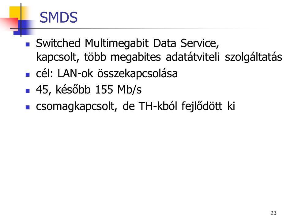 SMDS Switched Multimegabit Data Service, kapcsolt, több megabites adatátviteli szolgáltatás. cél: LAN-ok összekapcsolása.