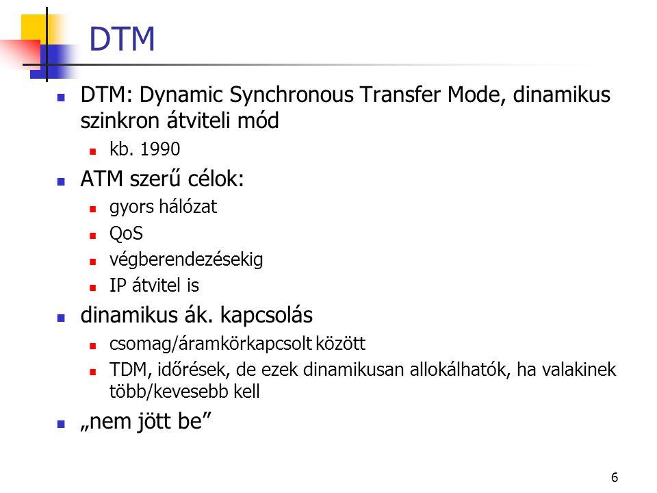 DTM DTM: Dynamic Synchronous Transfer Mode, dinamikus szinkron átviteli mód. kb. 1990. ATM szerű célok: