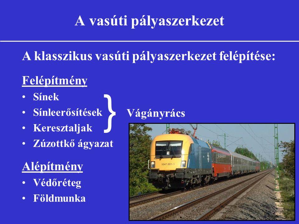 A vasúti pályaszerkezet