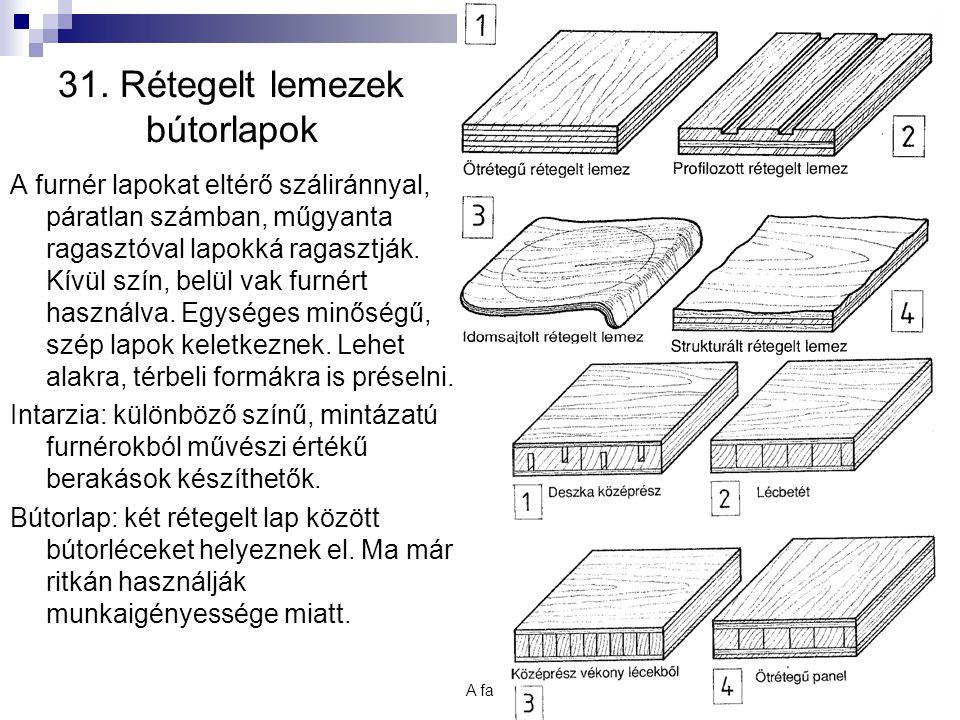 31. Rétegelt lemezek bútorlapok