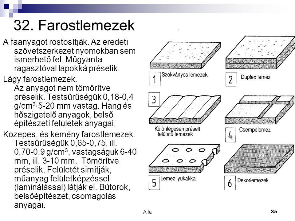 32. Farostlemezek A faanyagot rostosítják. Az eredeti szövetszerkezet nyomokban sem ismerhető fel. Műgyanta ragasztóval lapokká préselik.