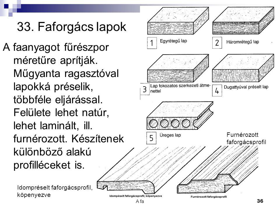 33. Faforgács lapok