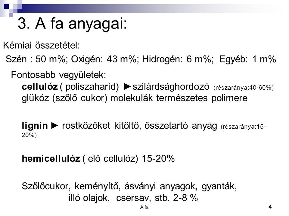 3. A fa anyagai: Kémiai összetétel: