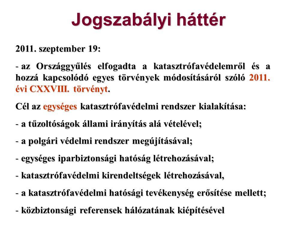 Jogszabályi háttér 2011. szeptember 19: