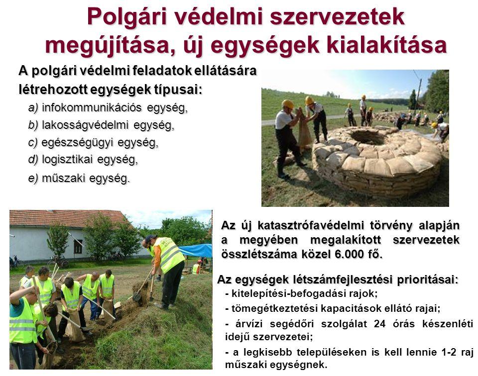 Polgári védelmi szervezetek megújítása, új egységek kialakítása