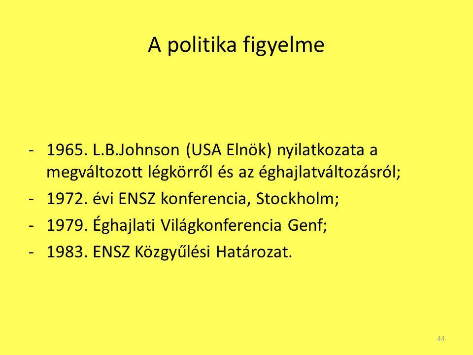 A politika figyelme 1965. L.B.Johnson (USA Elnök) nyilatkozata a megváltozott légkörről és az éghajlatváltozásról;