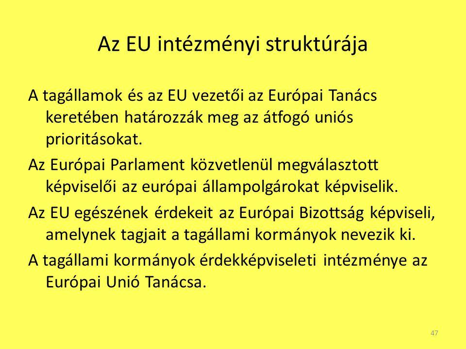 Az EU intézményi struktúrája