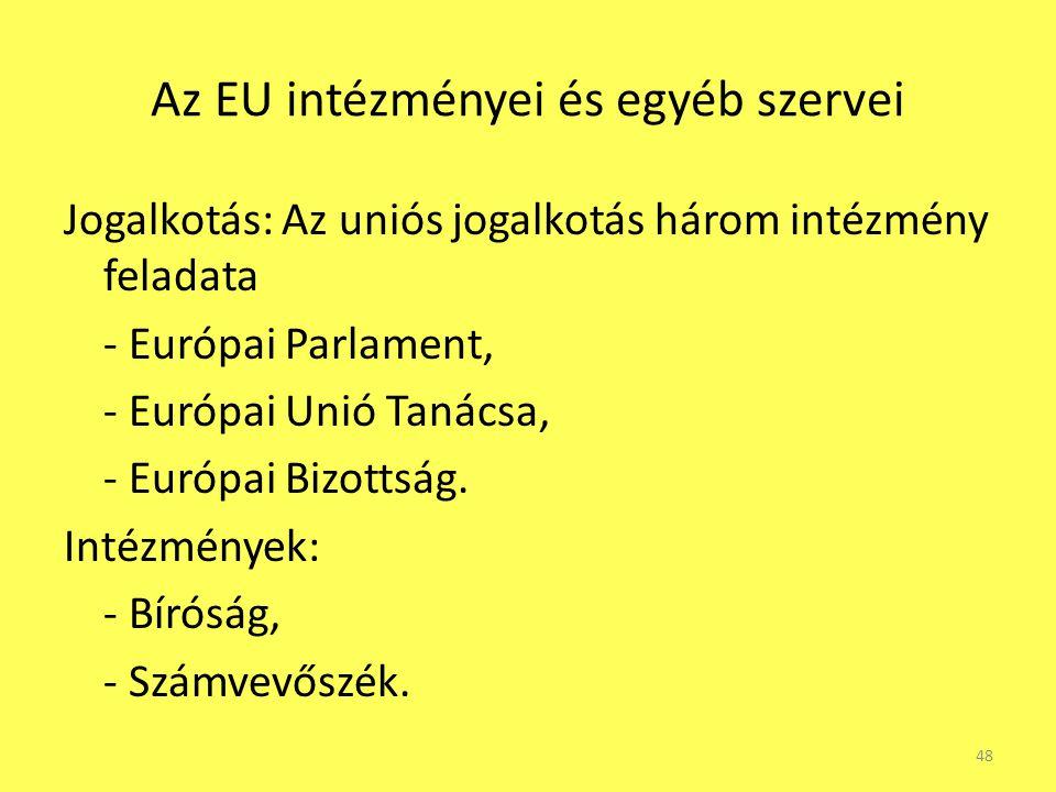 Az EU intézményei és egyéb szervei