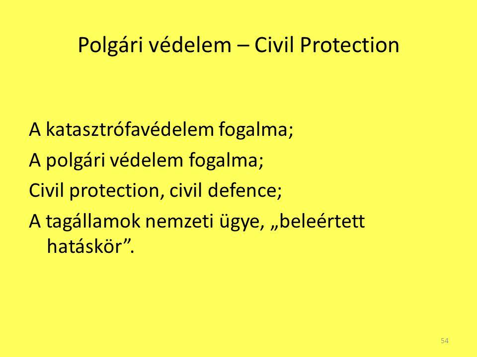 Polgári védelem – Civil Protection