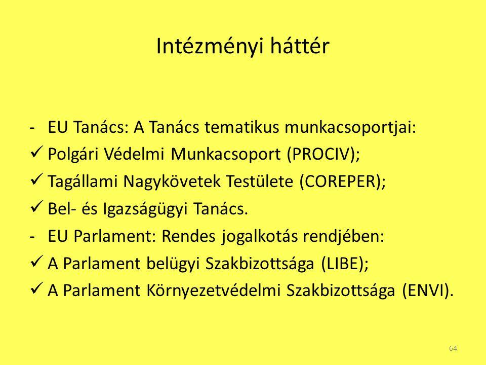 Intézményi háttér EU Tanács: A Tanács tematikus munkacsoportjai: