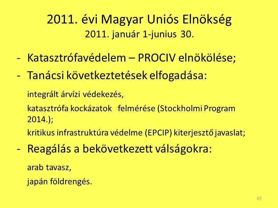 2011. évi Magyar Uniós Elnökség 2011. január 1-junius 30.