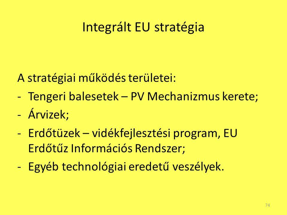 Integrált EU stratégia