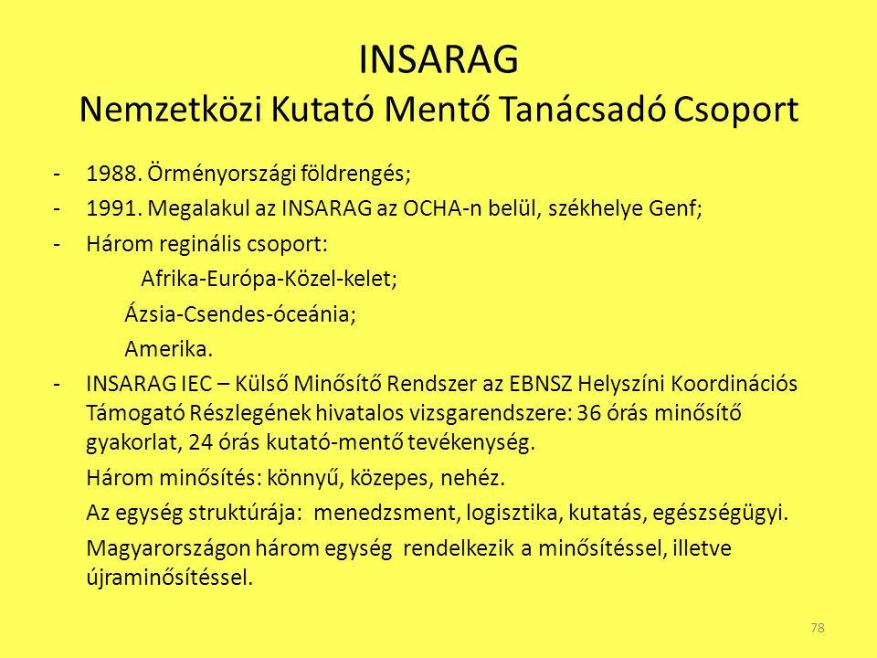 INSARAG Nemzetközi Kutató Mentő Tanácsadó Csoport
