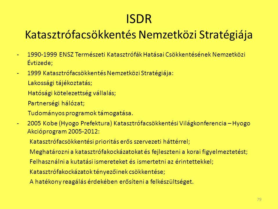 ISDR Katasztrófacsökkentés Nemzetközi Stratégiája