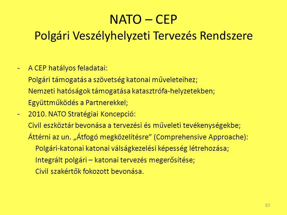 NATO – CEP Polgári Veszélyhelyzeti Tervezés Rendszere