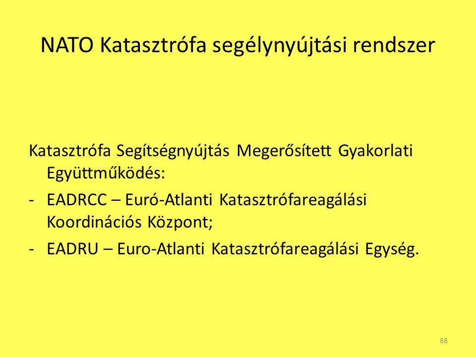 NATO Katasztrófa segélynyújtási rendszer